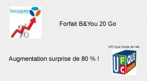 Forfait B&You 20 Go – Augmentation surprise de 80 % !